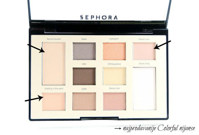Di Golubovic blog Sephora leto 2y